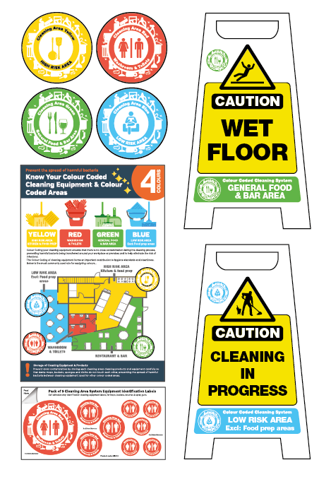 Colour Coded Cleaning Systems