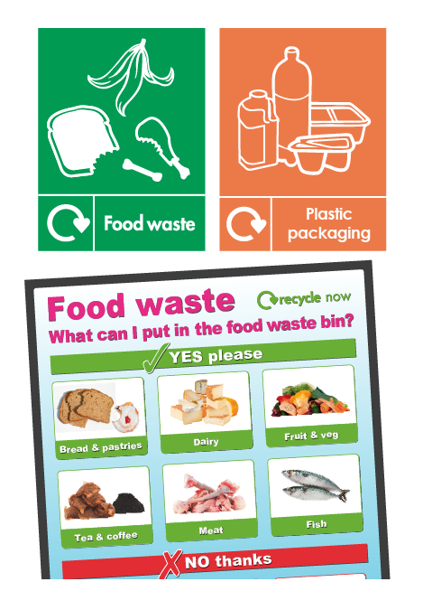 Kitchen Food Waste & Recycling Notices