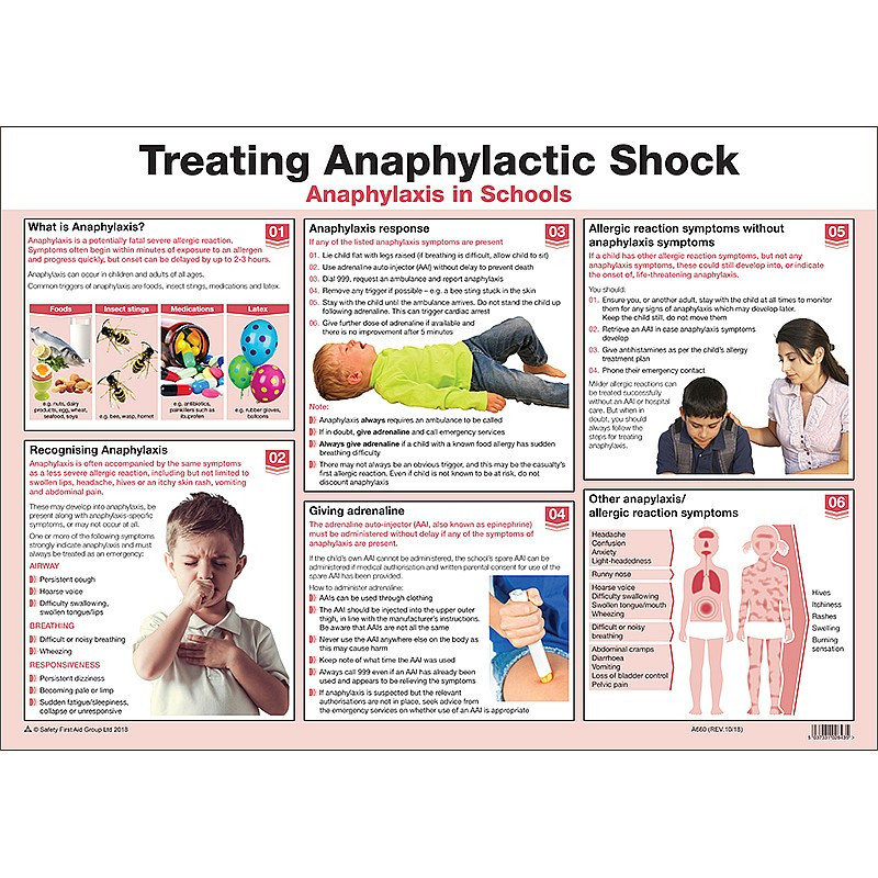 Treating Anaphylaxis In Schools Poster