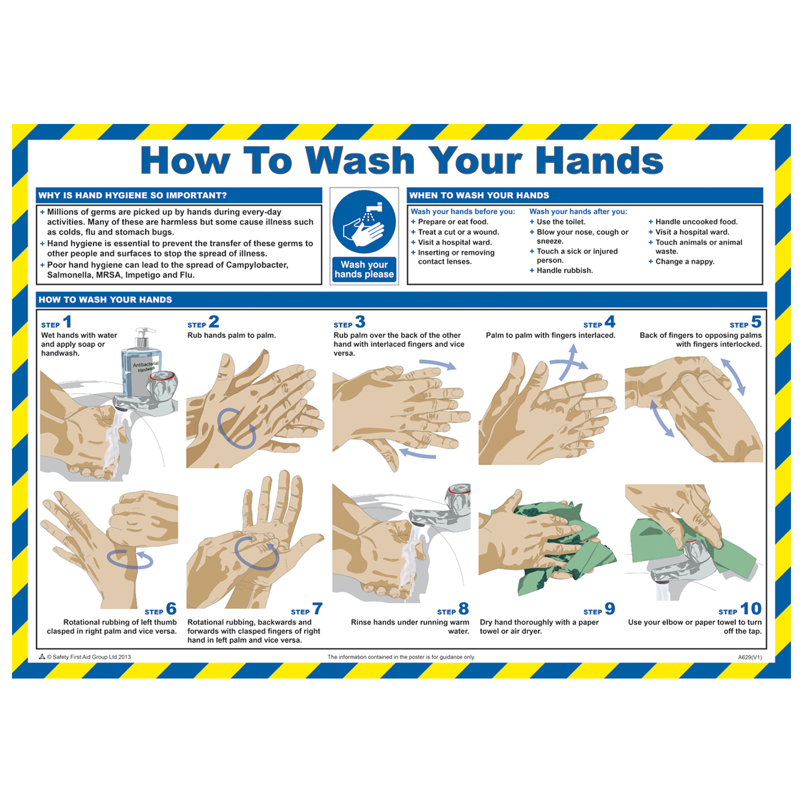 How To Wash Your Hands Catering Poster