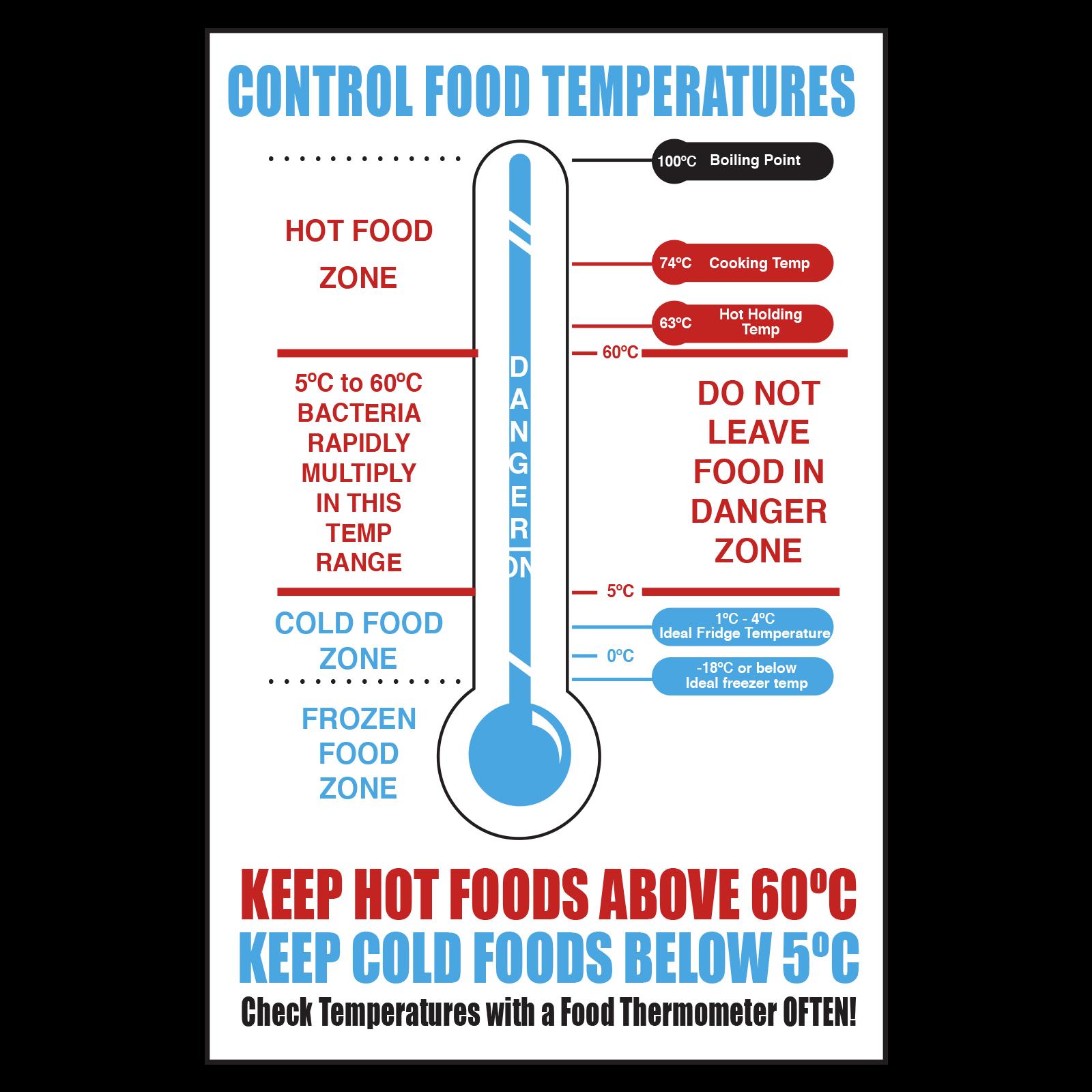 Control Food Temperatures Notice