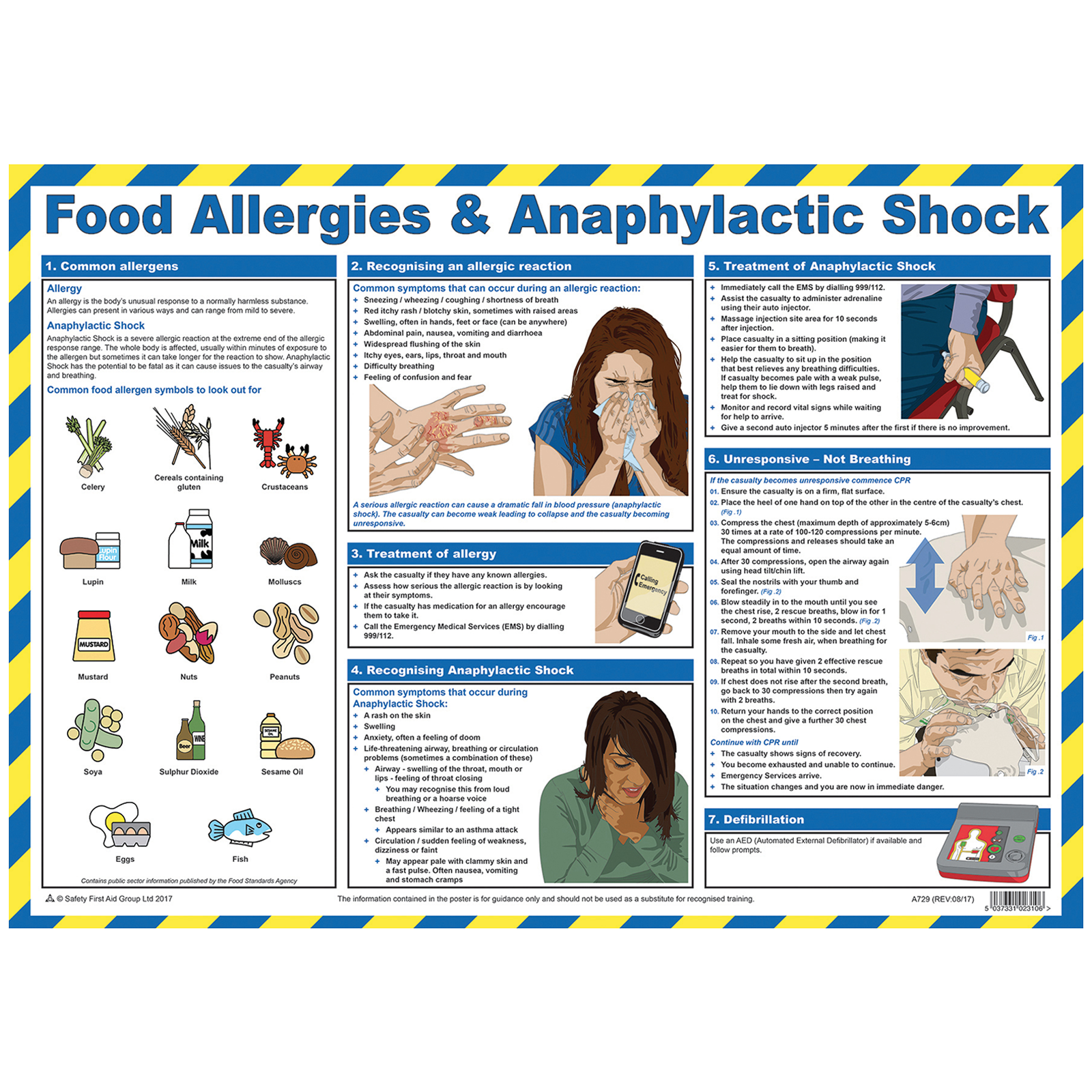 anaphylactic shock and food allergies poster