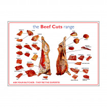 Butchers Cow Cuts of Meat Poster