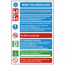 What You Should Do - Fire Action Safety Sign