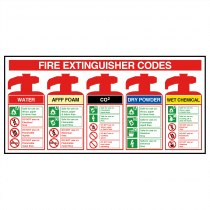Fire Extinguisher Codes - AFFF Foam Sign