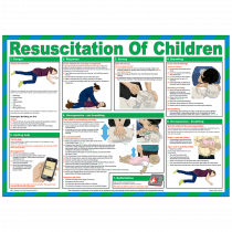 Resuscitation for Children Poster