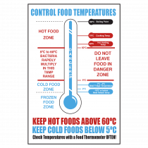 Control Food Temperatures Notice