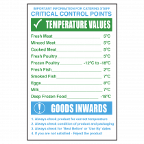 Catering Critical Control Points Notice