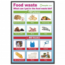 Food Waste What to Recycle Sign