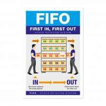 FIFO - First In, First Out Stock Rotation Staff Guidance Sign
