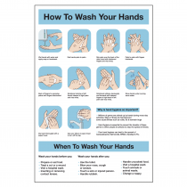 Steps on how to wash hands Poster