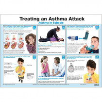 Treating an Asthma Attack Poster