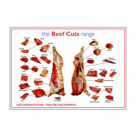 Butchers Beef Cuts of Meat Laminated Poster