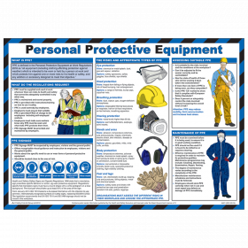 Personal Protective Equipment Poster