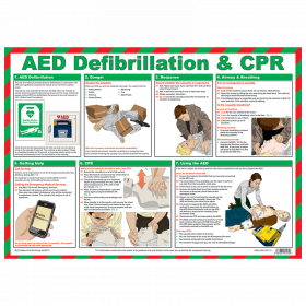 AED Defibrillator & CPR Poster