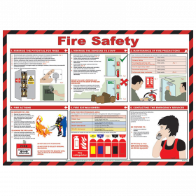 Fire Safety Guidance Poster