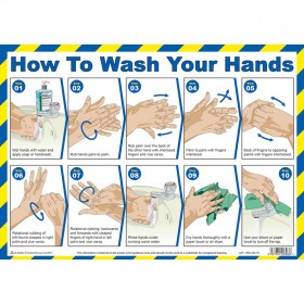 How To Wash Your Hands, A3 Poster